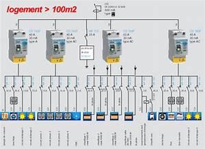 Schema Tableau Electrique Triphasé : modele schema tableau electrique bois eco ~ Voncanada.com Idées de Décoration