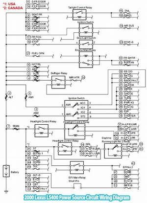 Lexus 1uz Alternator Wiring Diagram 25954 Netsonda Es