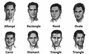 Forme Visage Homme : coiffure visage ovale homme ~ Melissatoandfro.com Idées de Décoration