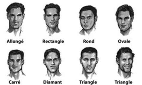 les coupes de cheveux pour visage long homme coiffures