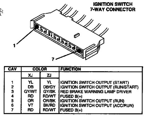 Dodge Ram Ignition Switch Wiring Harnes by Starter Works But Ignition Doesn T Jeep Forum