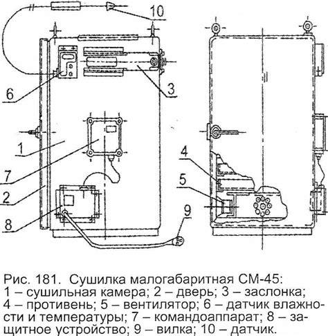 Стиральная машина с функцией сушки и глажки