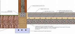 Isolation Dalle Beton Sur Terre Plein : entreprise construction en ossature bois et bottes de paille ~ Premium-room.com Idées de Décoration