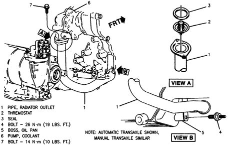 92 Grand Am Engine Diagram by 1997 Grand Am Se 2 4 Had Water System Pressure