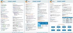 Kotlin Cheat Sheet  U2013 Kot  Academy