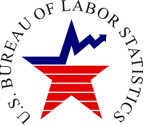 dol bureau of labor statistics file bureau of labor statistics logo svg wikimedia commons