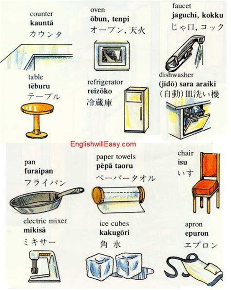 Kitchen English Japanese Picture Dictionary Japanese