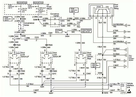 Freightliner Fuse Box Diagram Wiring