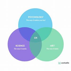 Motivational Interviewing Is The Ux Research Tool You Haven U2019t Read About