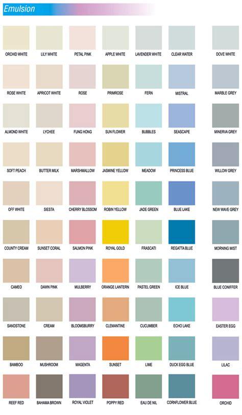wall colour shade cards