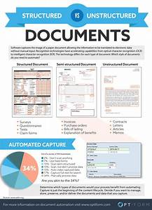 optiform With my documents vs documents