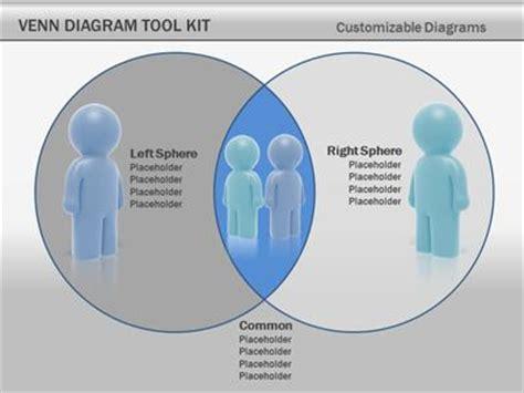 venn diagram tool kit  powerpoint template