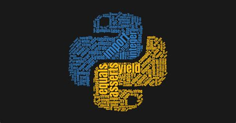 Python Programming Wordcloud
