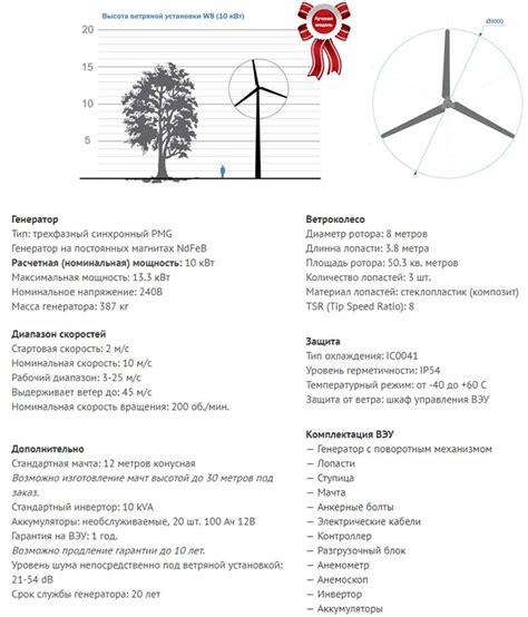 Ветроэлектростанция для дома – Ветрогенератор для дома — минусы и минусы. Расклад по ценам и киловаттам. Цена за 1квт от ветряка.