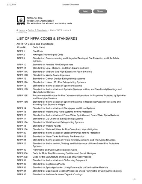list of nfpa codes & standards