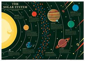 Our Solar System Poster (page 3) - Pics about space