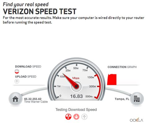 How To Find Your Internet Speed And Determine If Its Adequate. California Commission Teacher Credentialing. Contract Administration And Management. Free Online School Classes North Shore Rehab. Texas Nursing Colleges Online Writing Schools. Physical Therapy Schools New York. 401 K Profit Sharing Plan A Packaging Systems. New England College Reviews Orlando Junk Car. Graduate Certificate In Healthcare Management