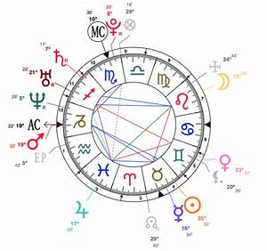 Astro Charts Birth Chart Taurus Megan Fox Astrology And Birth Chart 16th May 1986