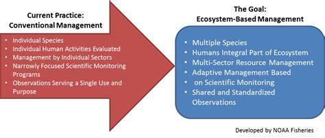 implement ecosystem based management