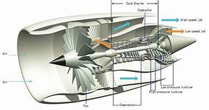 How Do Rocket Engines Produce More Thrust Than Aircraft Jet Engines