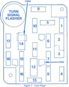 Fuse Box Diagram For 1989 Ford Bronco 2 : ford bronco 1989 fuse box block circuit breaker diagram ~ A.2002-acura-tl-radio.info Haus und Dekorationen