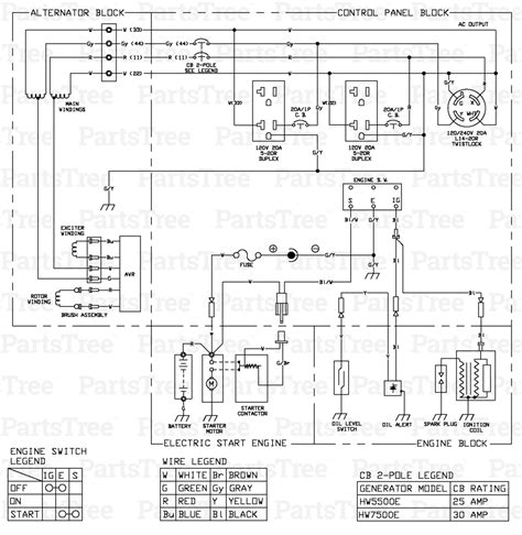 portable generator transfer switch wiring diagram gallery