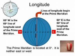 Latitude And Longitude A Coordinate System For Points On