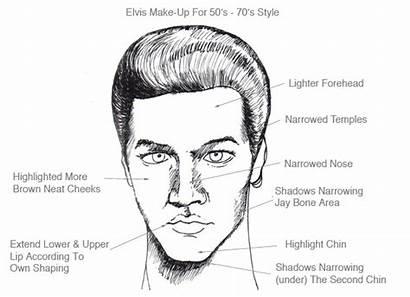 Elvis Makeup Makeup1 Apply Tribute Facial Eyeliner