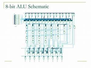 Ppt - 8 Bit Arithmetic Logic Unit Powerpoint Presentation