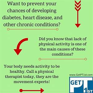 1000  Images About Physiotherapy On Pinterest