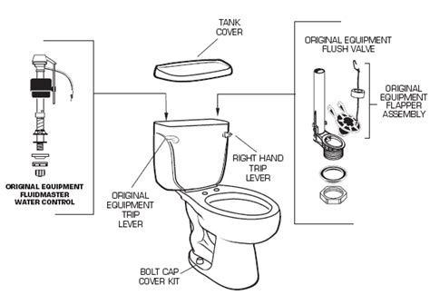 Genuine American Standard 2898 Toilet Replacement Parts