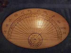 Pendulum Board by b1ackl0tu5 on deviantART