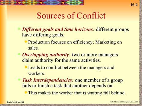 conflict management session  prezentatsiya onlayn