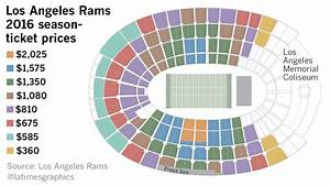 Coliseum Seating Chart Rams Rams Roll Out Ticket Pricing Plan With Packages Ranging