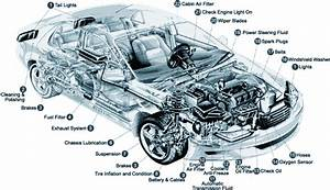 Free Car Diagrams Automotive