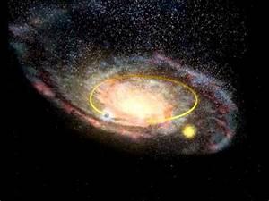 Black hole orbit in the Milky Way (Sun in yellow) - YouTube