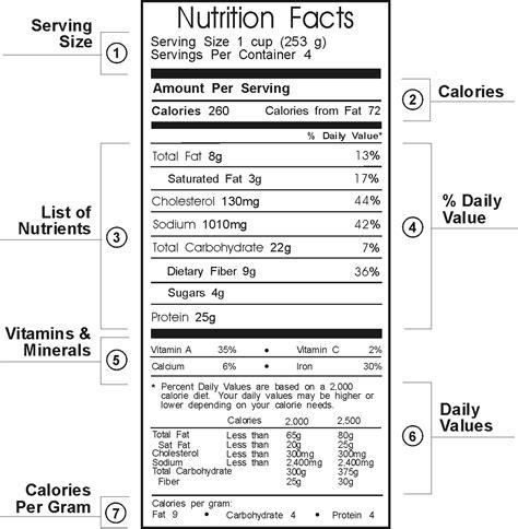 label cuisine food labeling labeling food nutrition labeling product