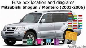 Fuse Box Location And Diagrams  Mitsubishi Shogun