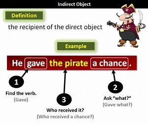 Indirect Objects - How To Use With Examples