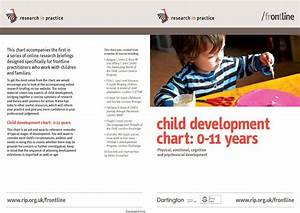 Free Rip Charts Child Development Chart 0 11 Years Pdf Format E