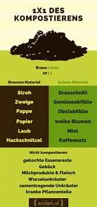 Kompost Richtig Anlegen : die besten 25 kompost ideen auf pinterest anbau von ~ Lizthompson.info Haus und Dekorationen