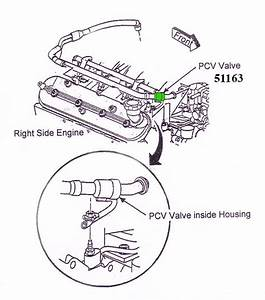 Pcv Valve Tube Assembly Removal Help