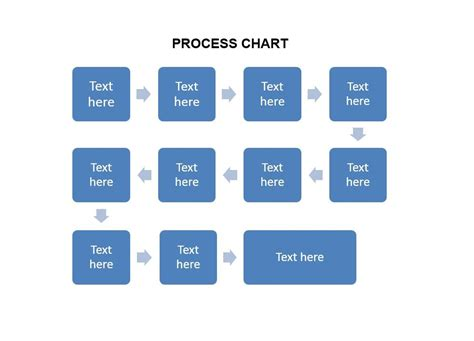 Operational Flow Chart Template by 40 Fantastic Flow Chart Templates Word Excel Power Point