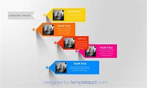 3d presentation online