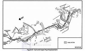 1991 Pontiac Firebird  Replacing The Fuel Lines  1