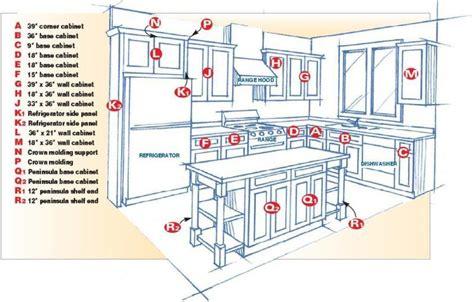 kitchen design names kitchen frameless kitchen cabinets kitchen cabinets kitchen cabinet