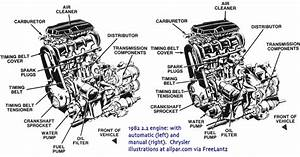 Chrysler K-car Engines  Transmissions
