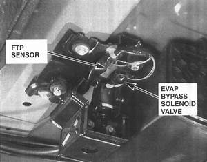 Evap Canister Honda Odyssey