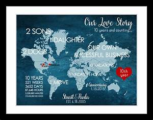 10 year anniversary gift for men him 10th wedding anniversary With 10 year wedding anniversary gift ideas for him