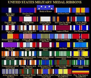 Coast Guard Medals And Awards Chart Us Military Order Of Precedence Us Military Medals